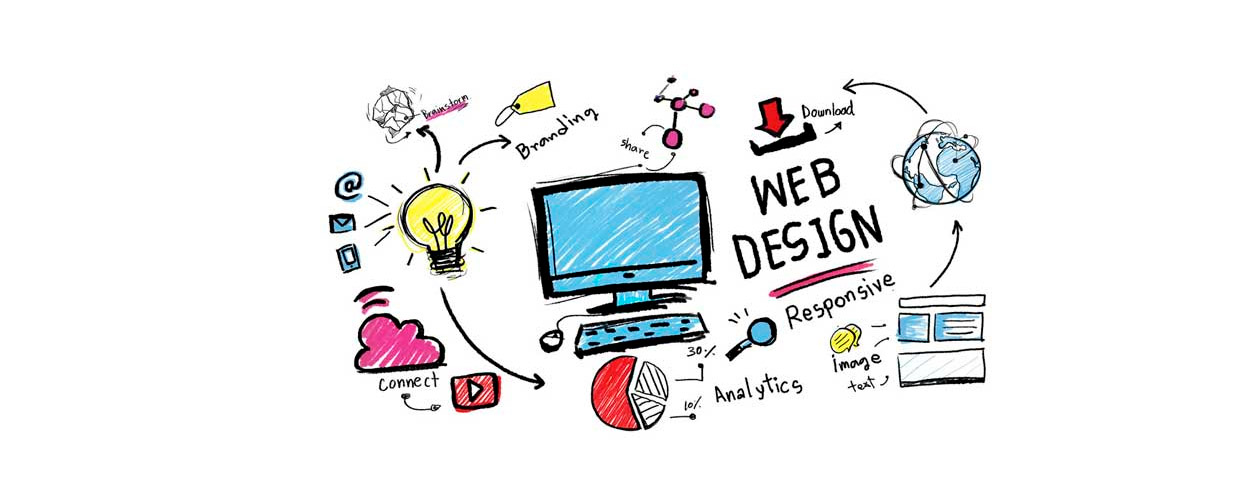 Digital Knowledge Website Developer in Lahore