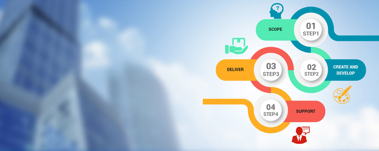 Web Design Company Lahore design and technical of the website