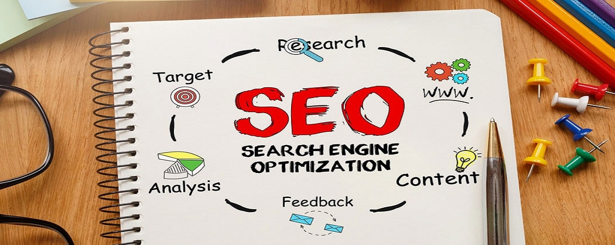 SEO Company in Lahore the fight for a position in Google, SEO agencies